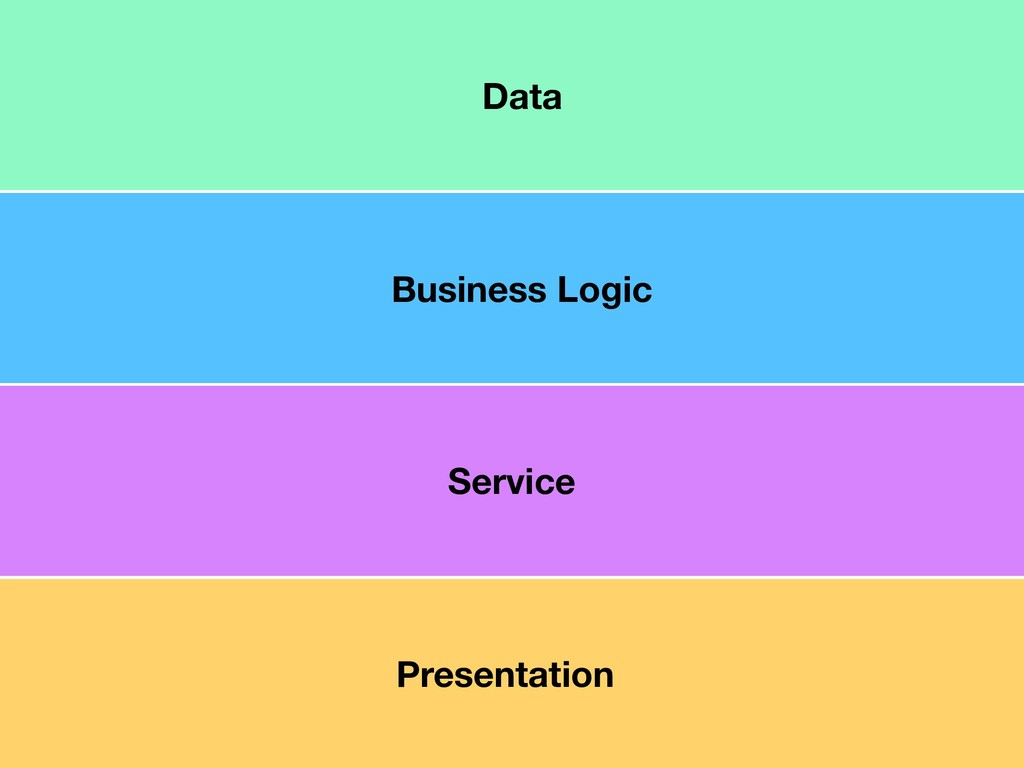 Business Logic Presentation Data Service