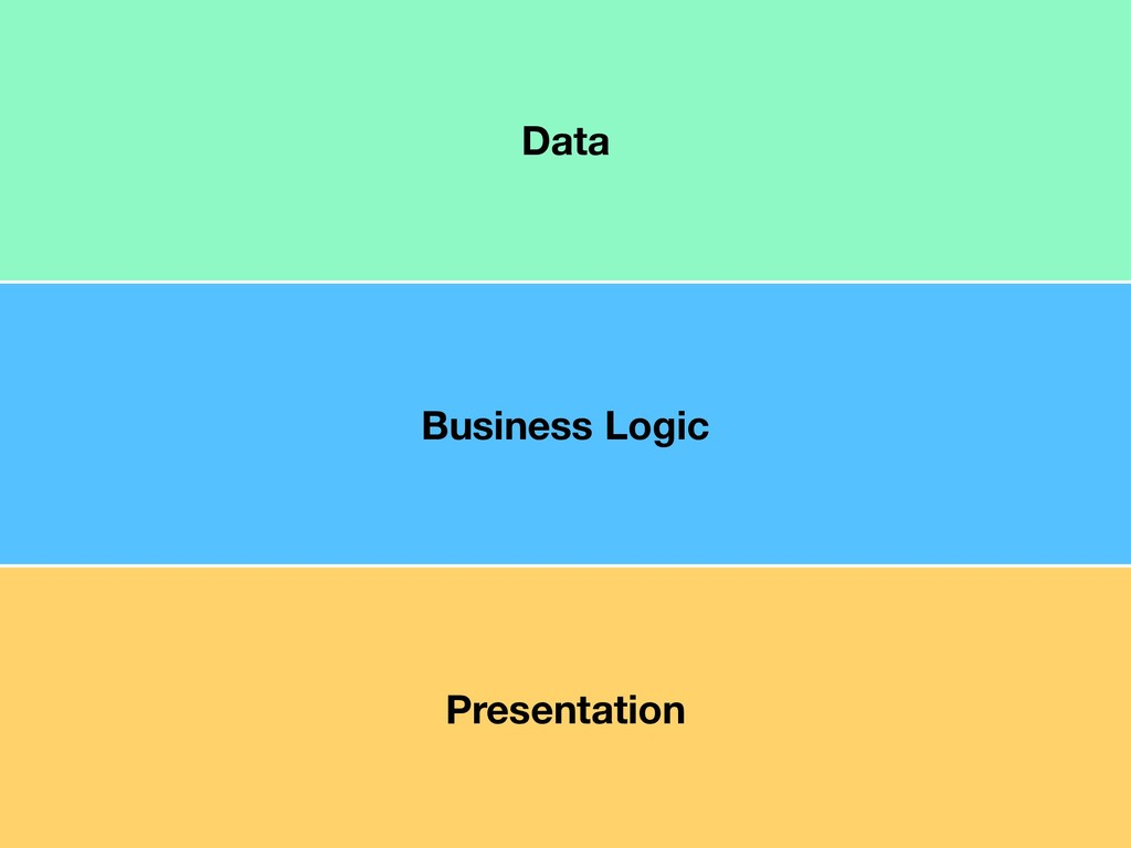 Business Logic Presentation Data