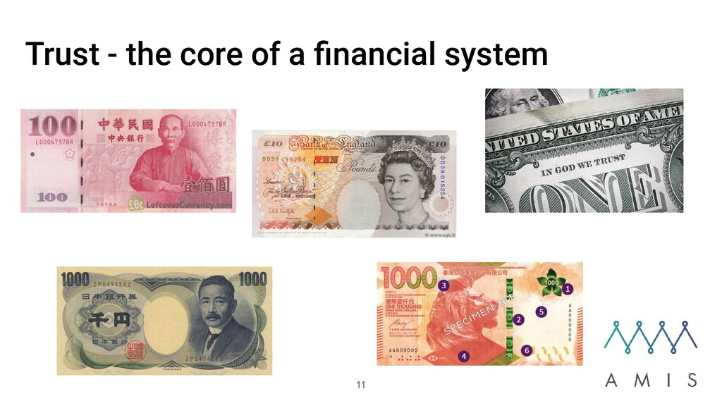 Trust - the core of a financial system 11