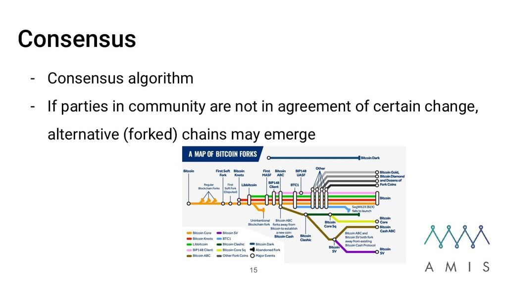Consensus - Consensus algorithm - If parties in...