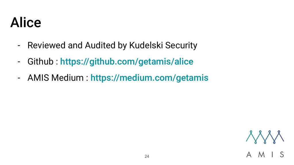 Alice - Reviewed and Audited by Kudelski Securi...