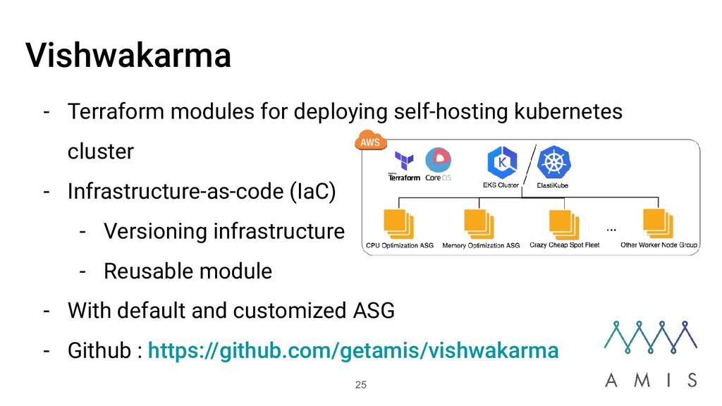 Vishwakarma - Terraform modules for deploying s...