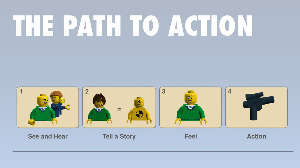 THE PATH TO ACTION 1 See and Hear = 2 Tell a St...