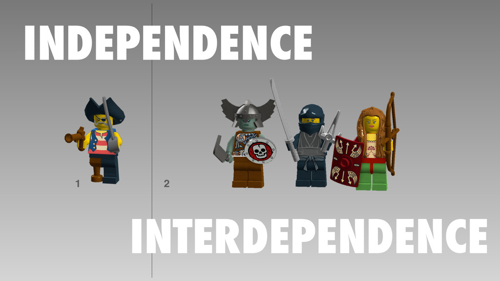 INDEPENDENCE 1 INTERDEPENDENCE 2