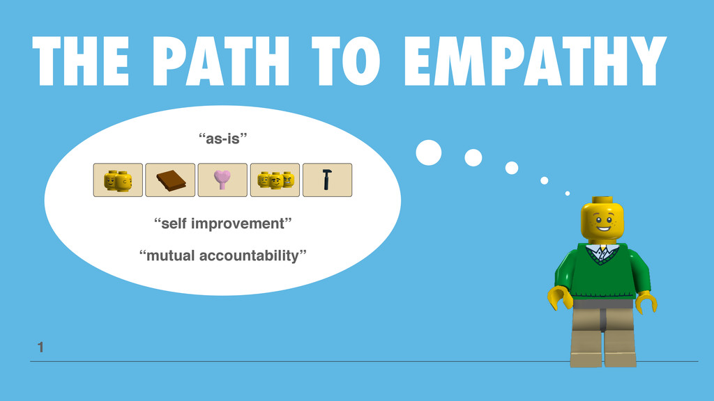 """THE PATH TO EMPATHY 1 """"as-is"""" """"self improvement..."""