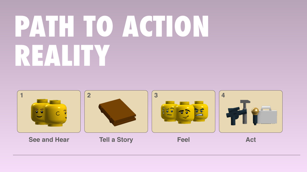 PATH TO ACTION REALITY 1 See and Hear 2 Tell a ...