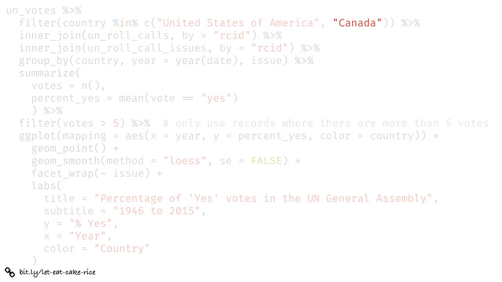 """un_votes %>% filter(country %in% c(""""United Stat..."""