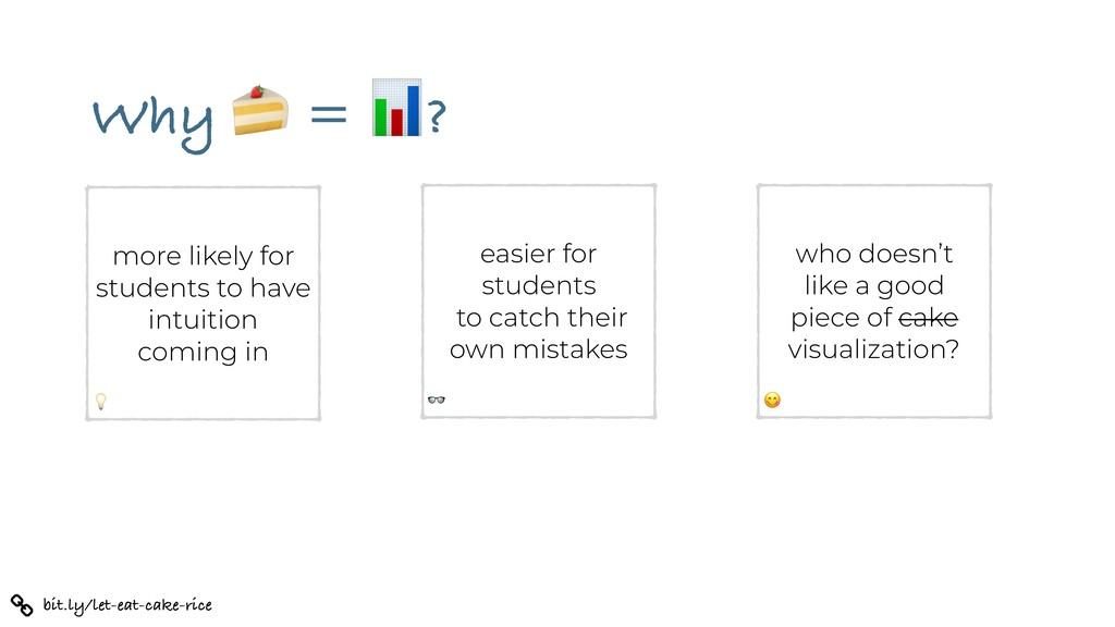 Why  = ? more likely for students to have intui...