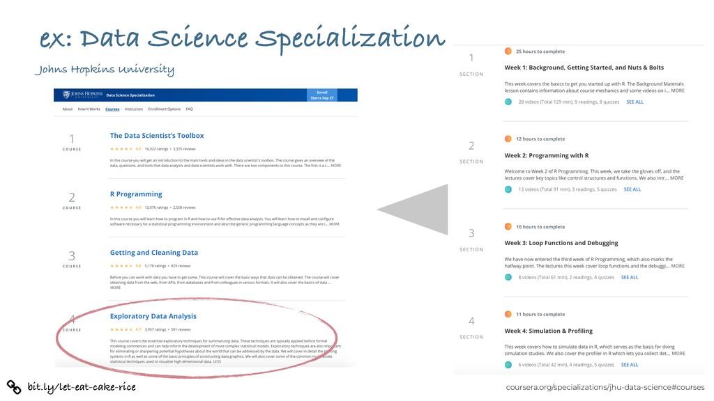 coursera.org/specializations/jhu-data-science#c...