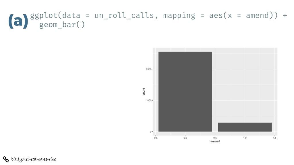 ggplot(data = un_roll_calls, mapping = aes(x = ...