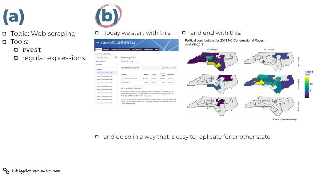 (a) Topic: Web scraping Tools: rvest regular ex...