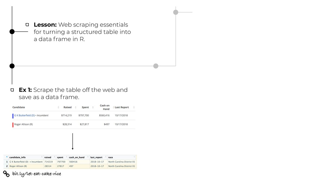 Lesson: Web scraping essentials for turning a s...