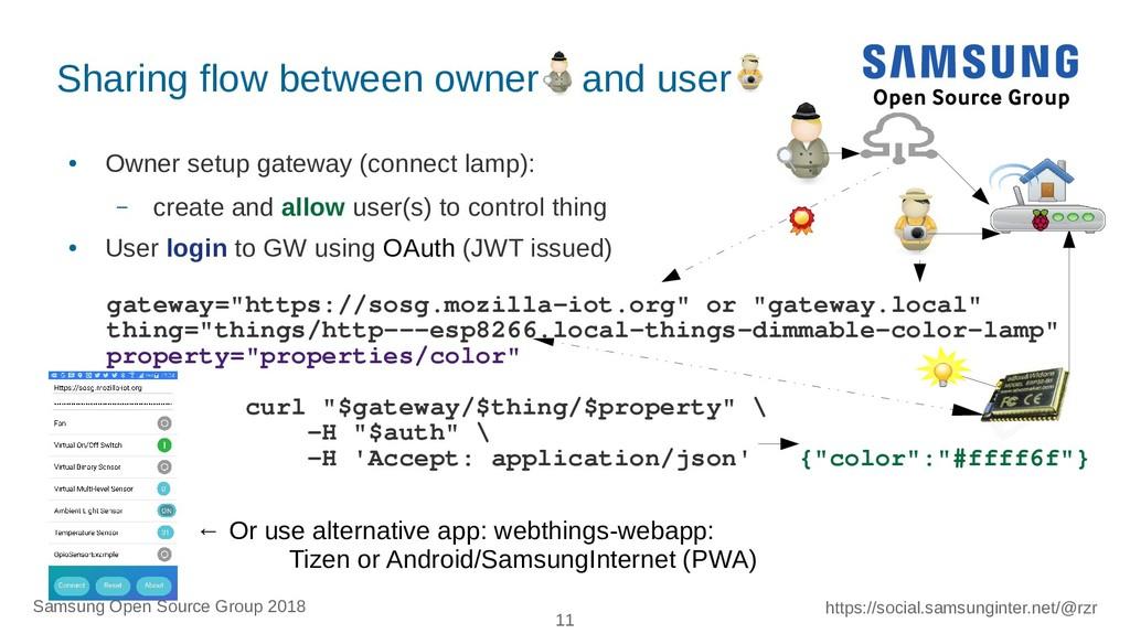 11 https://social.samsunginter.net/@rzr Samsung...