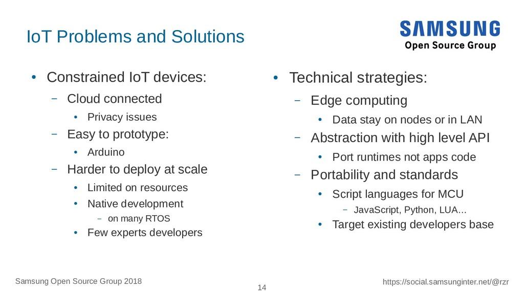 14 https://social.samsunginter.net/@rzr Samsung...