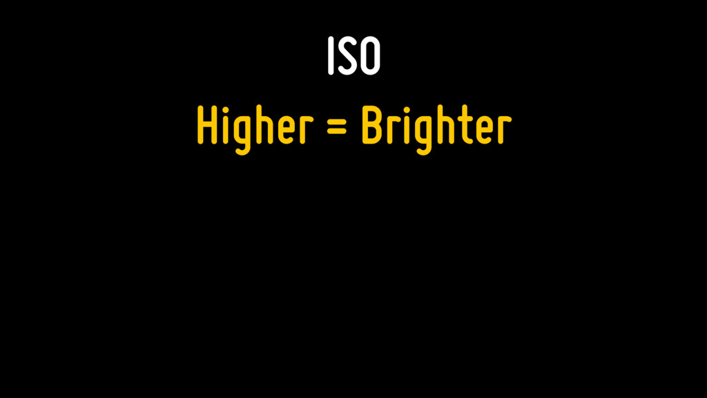 ISO Higher = Brighter