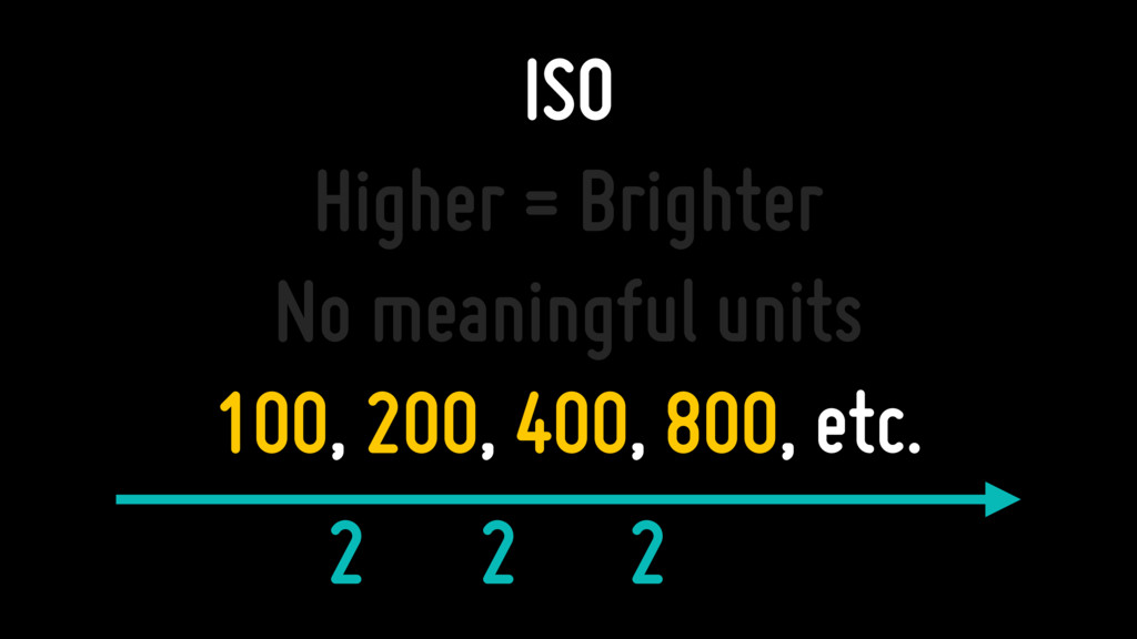 ISO Higher = Brighter No meaningful units 100, ...