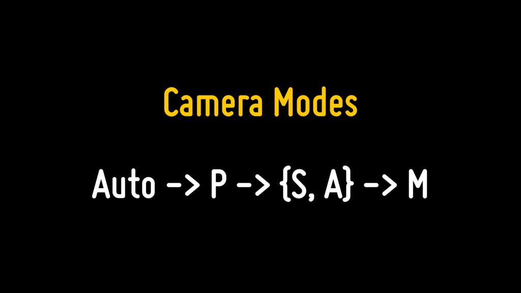 Camera Modes Auto -> P -> {S, A} -> M
