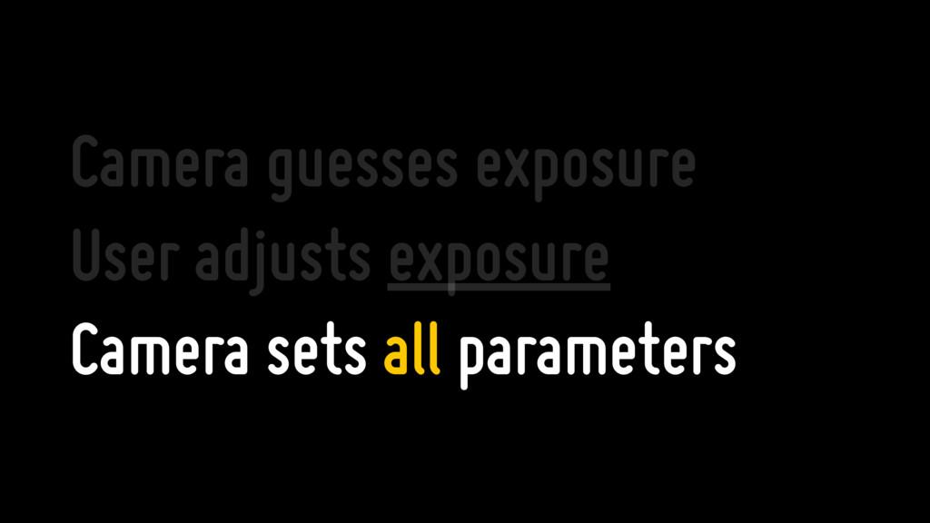 Camera guesses exposure User adjusts exposure C...