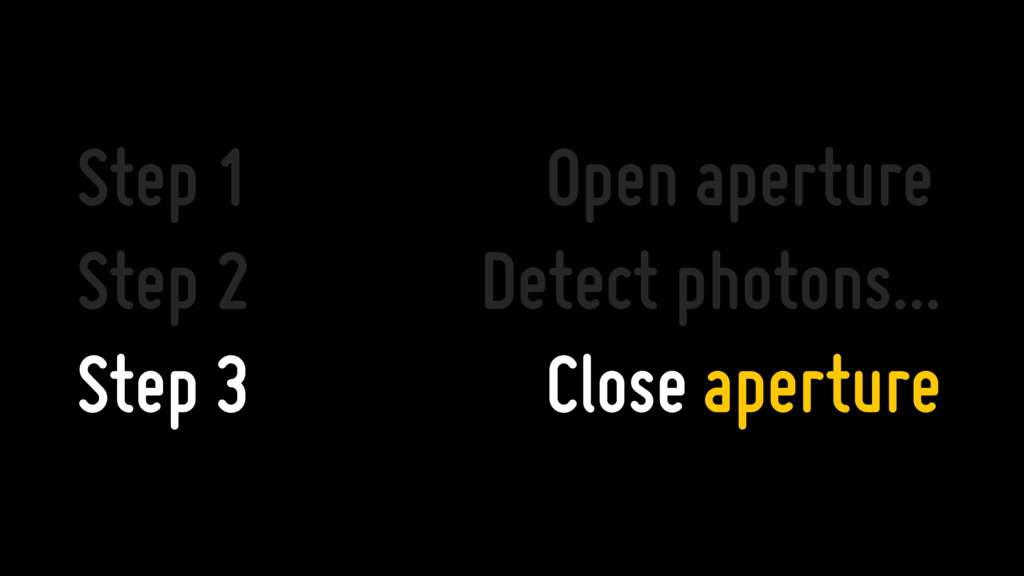 Step 1 Open aperture Step 2 Detect photons... S...
