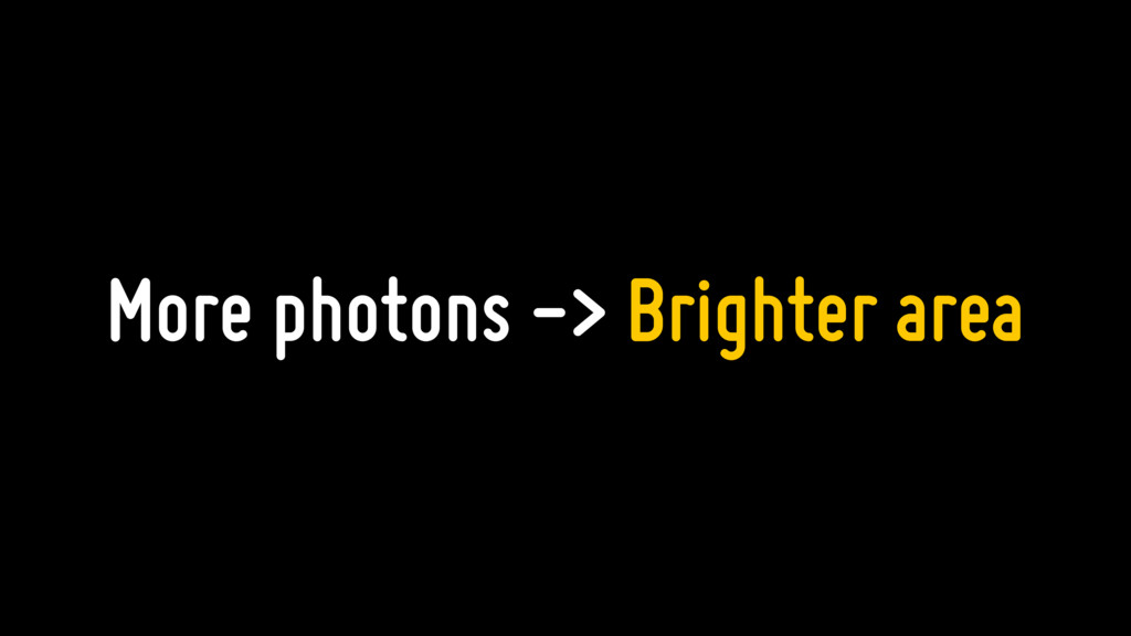 More photons -> Brighter area