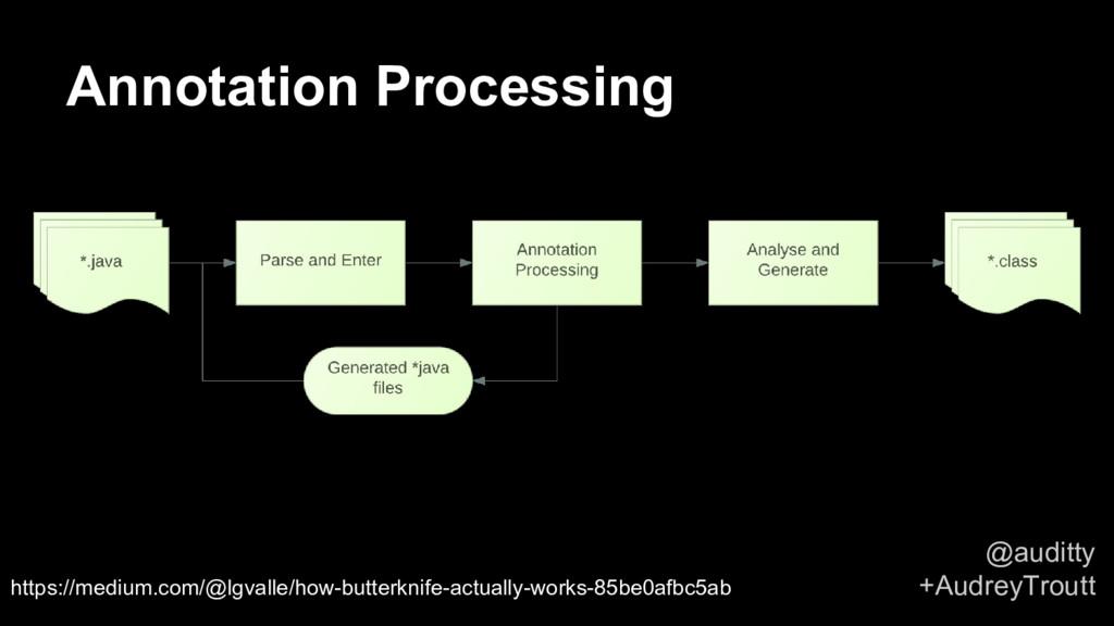 @auditty +AudreyTroutt Annotation Processing ht...