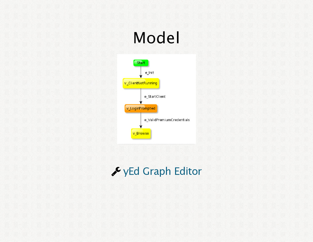 Model ¿ yEd Graph Editor