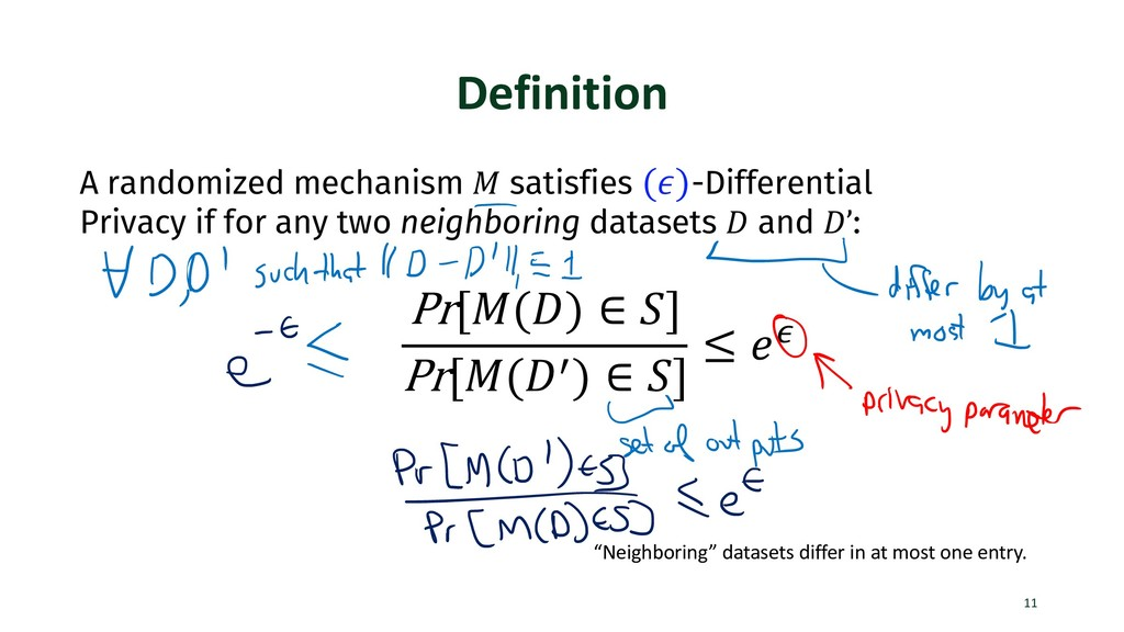 Definition 11 A randomized mechanism ! satisfie...