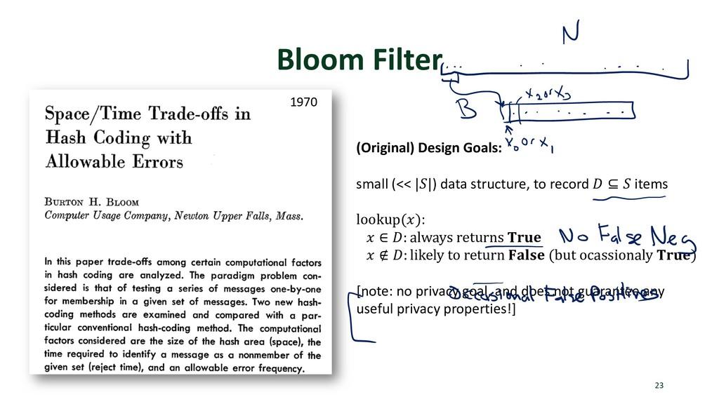 Bloom Filter 23 1970 (Original) Design Goals: s...