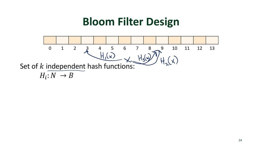 Bloom Filter Design 24 0 1 2 3 4 5 6 7 8 9 10 1...