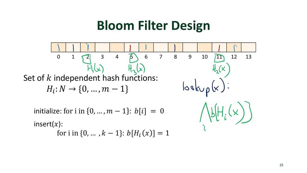 Bloom Filter Design 25 0 1 2 3 4 5 6 7 8 9 10 1...