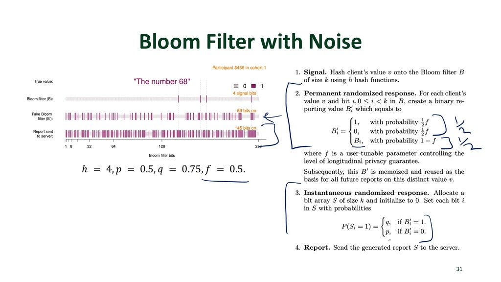 Bloom Filter with Noise 31 ℎ = 4, % = 0.5, ) = ...