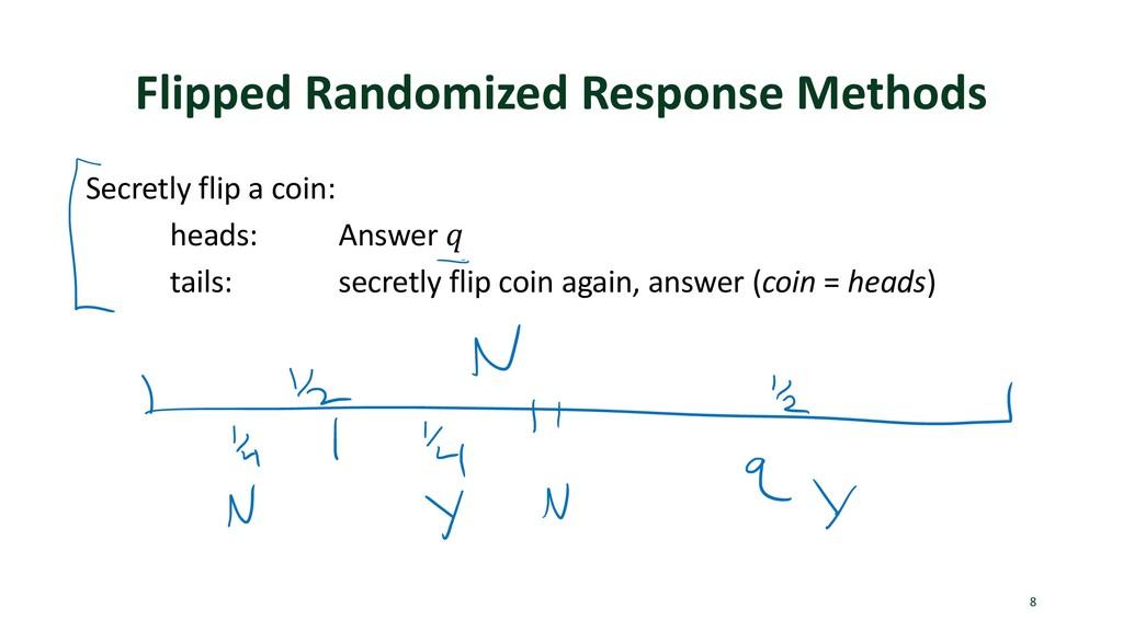 Flipped Randomized Response Methods Secretly fl...
