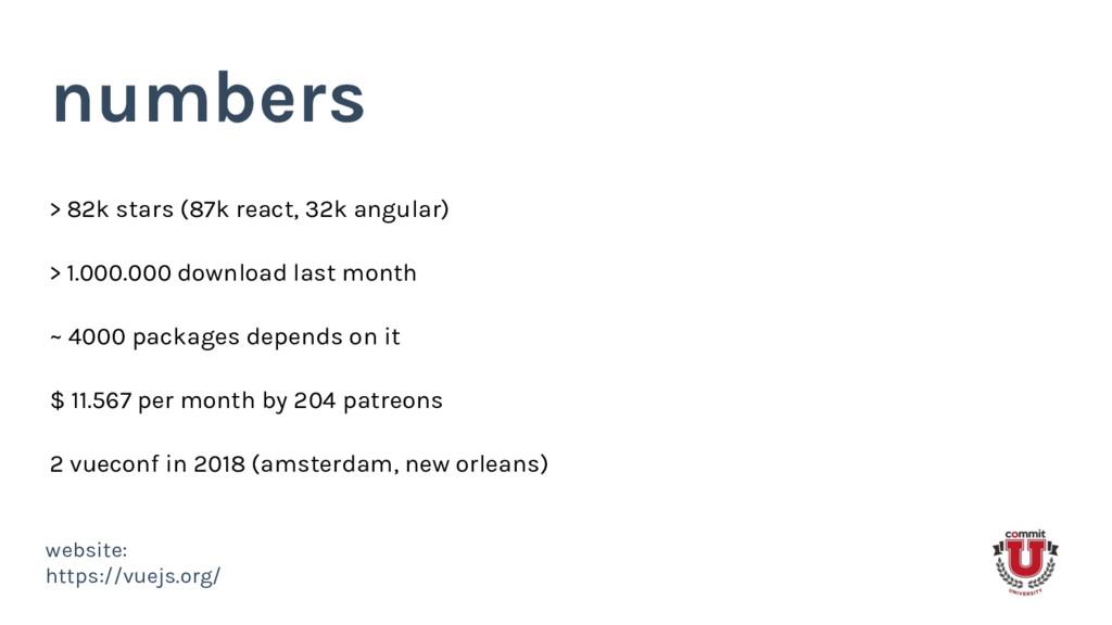 website: https://vuejs.org/ numbers > 82k stars...