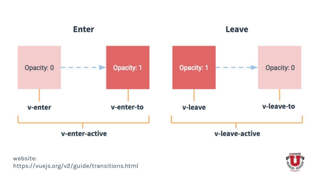 website: https://vuejs.org/v2/guide/transitions...