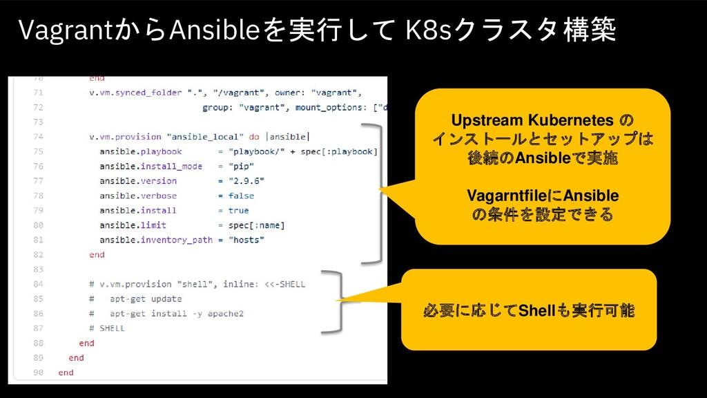 VagrantからAnsibleを実行して K8sクラスタ構築 Upstream Kubern...