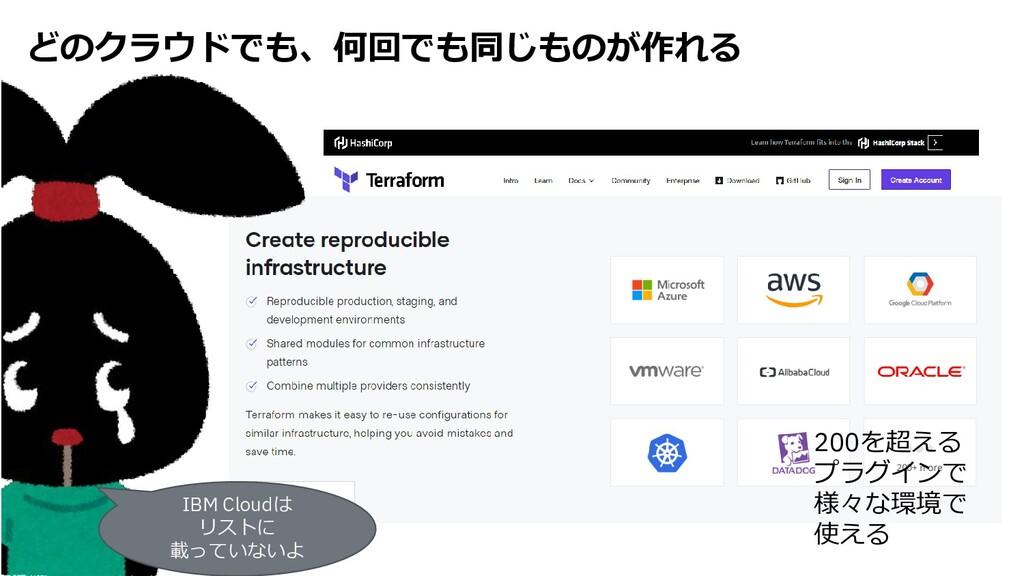 ©︎ 2019 IBM Corporation どのクラウドでも、何回でも同じものが作れる 2...