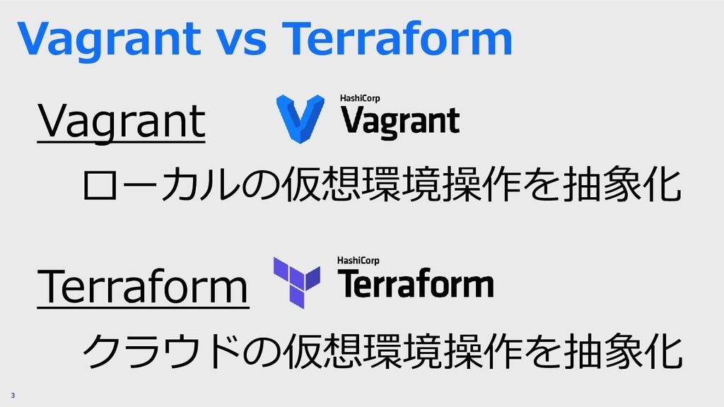 3 Vagrant vs Terraform Vagrant ローカルの仮想環境操作を抽象化 ...