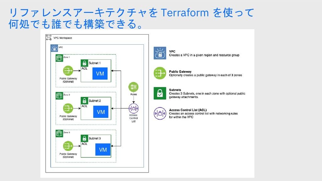 リファレンスアーキテクチャを Terraform を使って 何処でも誰でも構築できる。 VM ...