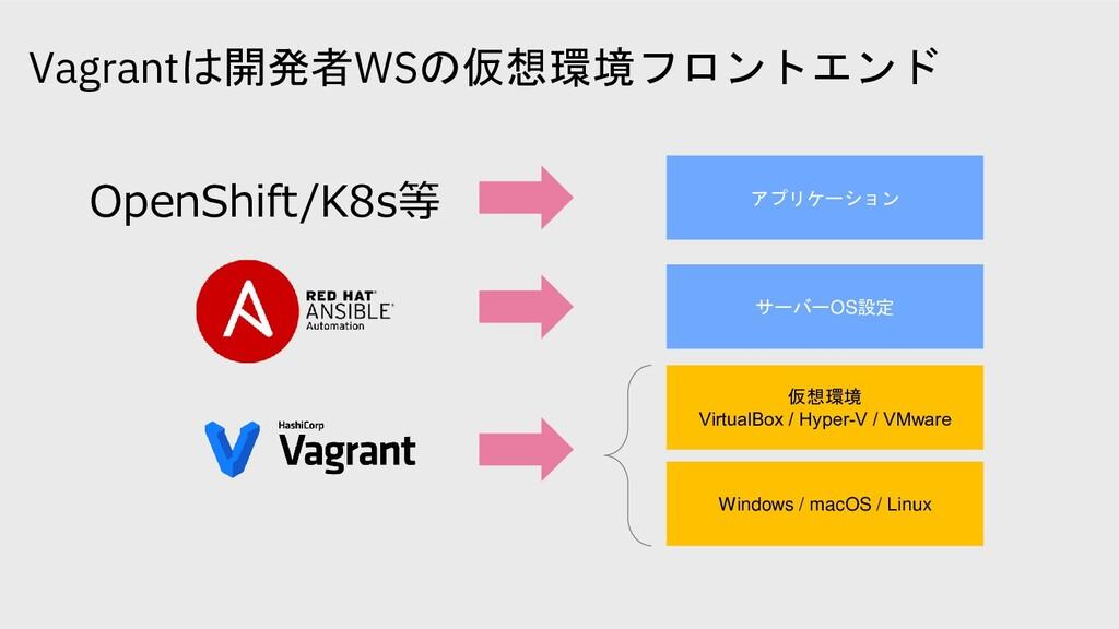 Vagrantは開発者WSの仮想環境フロントエンド Windows / macOS / Lin...