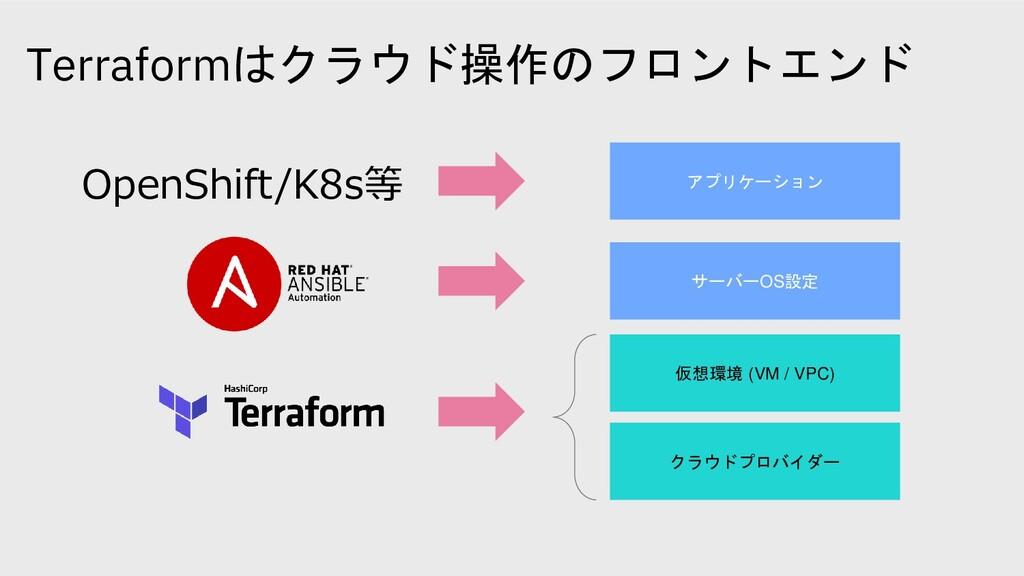 Terraformはクラウド操作のフロントエンド クラウドプロバイダー 仮想環境 (VM / ...