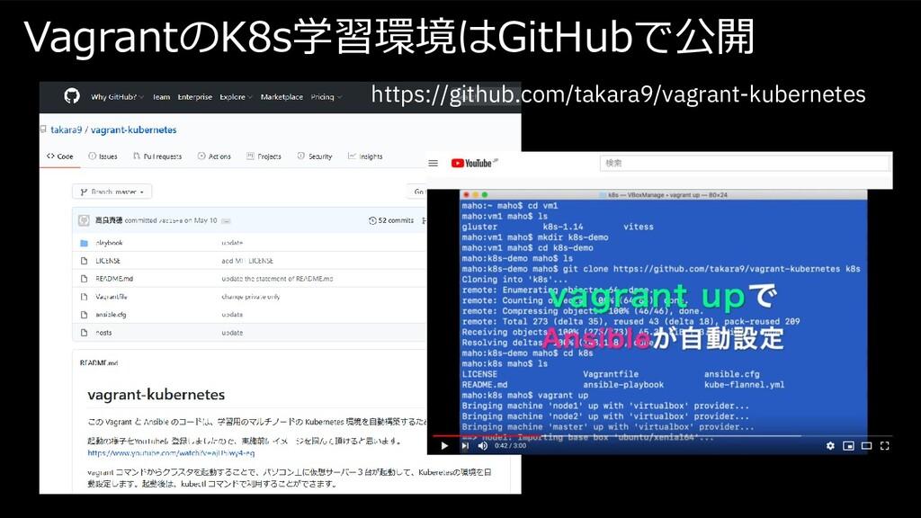 VagrantのK8s学習環境はGitHubで公開 https://github.com/ta...