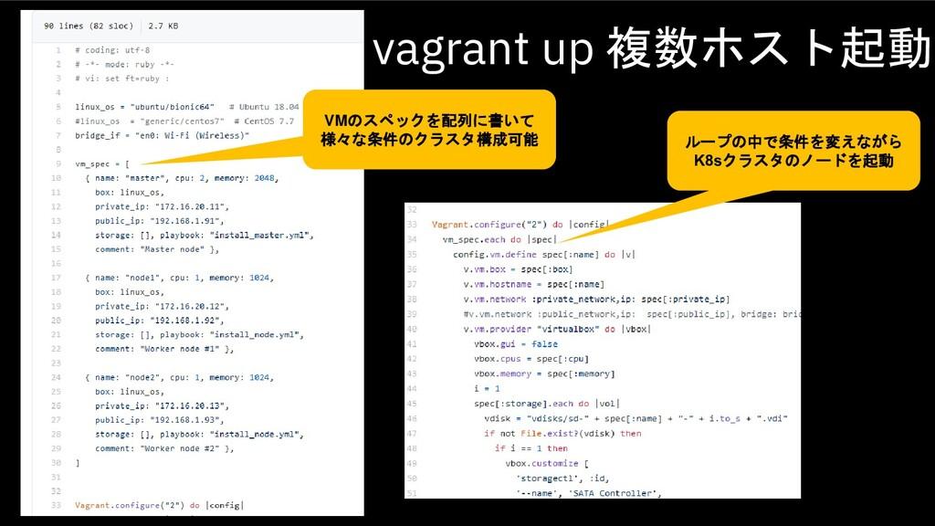 vagrant up 複数ホスト起動 VMのスペックを配列に書いて 様々な条件のクラスタ構成可...