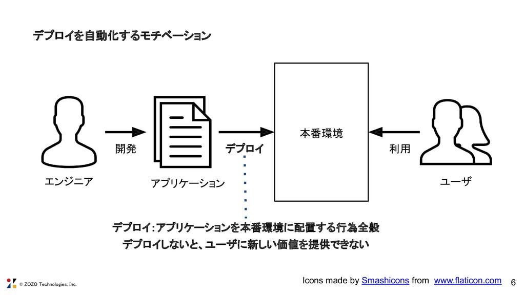 © ZOZO Technologies, Inc. 6 デプロイを自動化するモチベーション ...