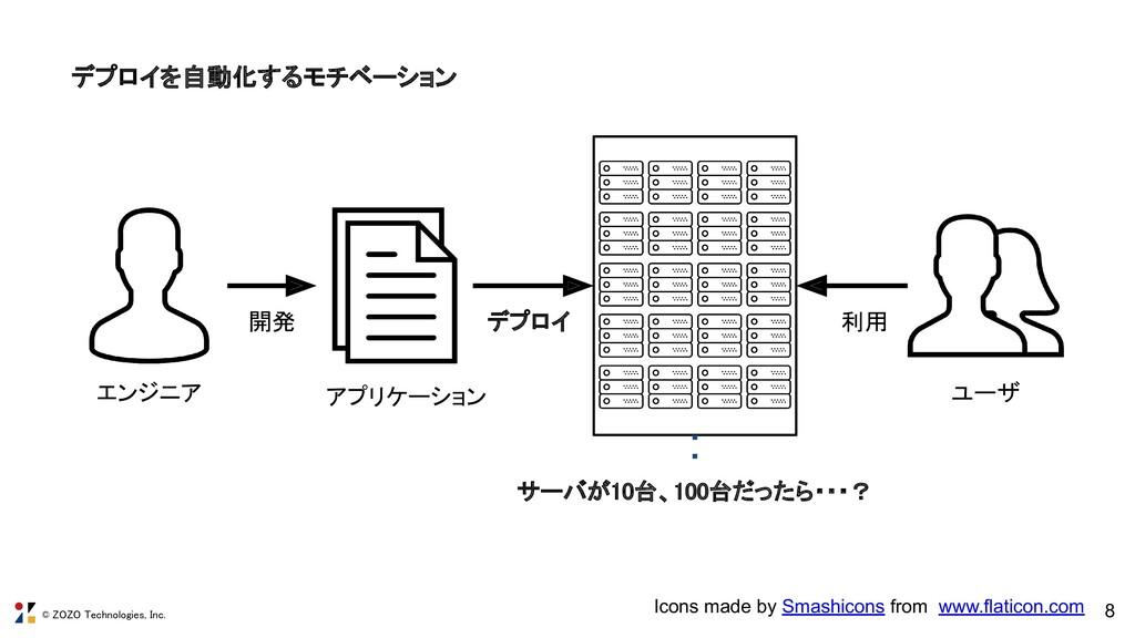 © ZOZO Technologies, Inc. 8 デプロイを自動化するモチベーション ...