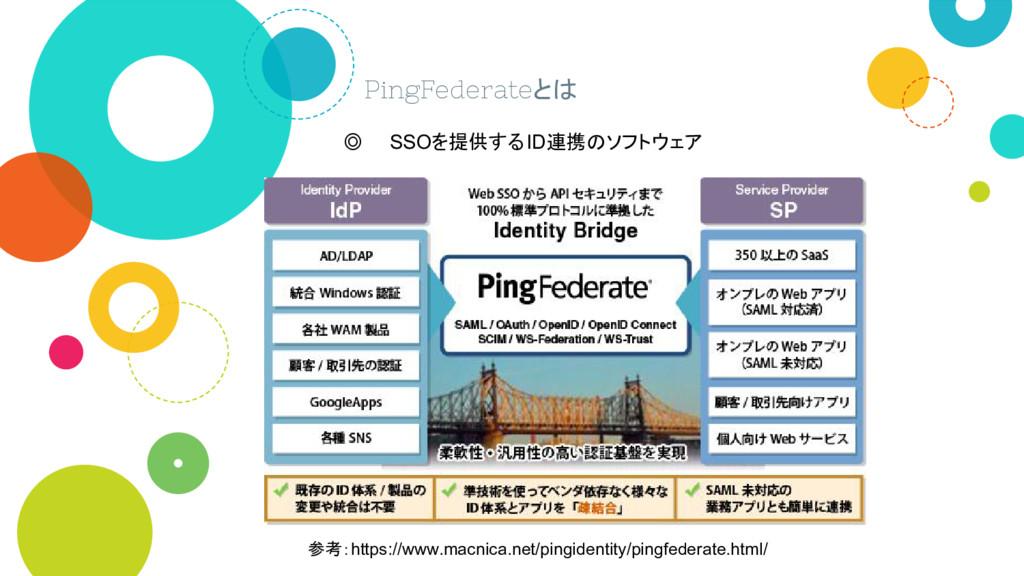 PingFederateとは ◎ SSOを提供するID連携のソフトウェア 参考:https:/...