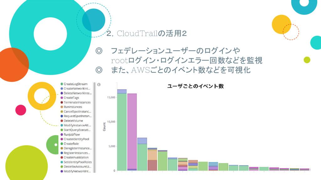 2,CloudTrailの活用2 ◎ フェデレーションユーザーのログインや rootログイン・...