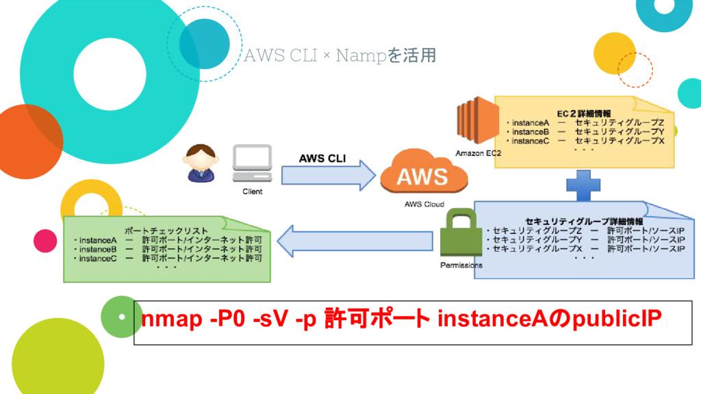 AWS CLI × Nampを活用 nmap -P0 -sV -p 許可ポート instanc...