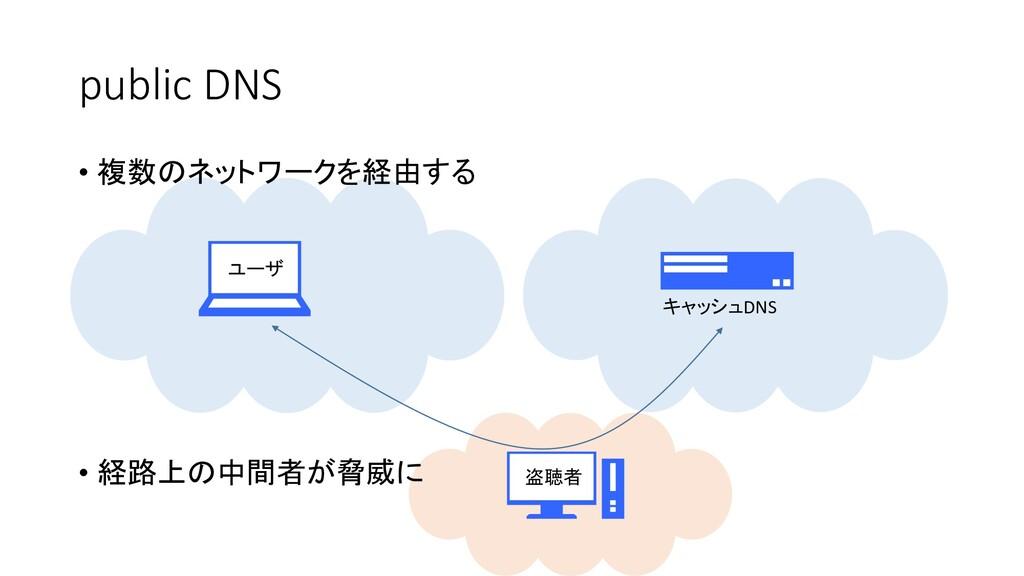 盗聴者 public DNS ユーザ キャッシュDNS • 複数のネットワークを経由する • ...