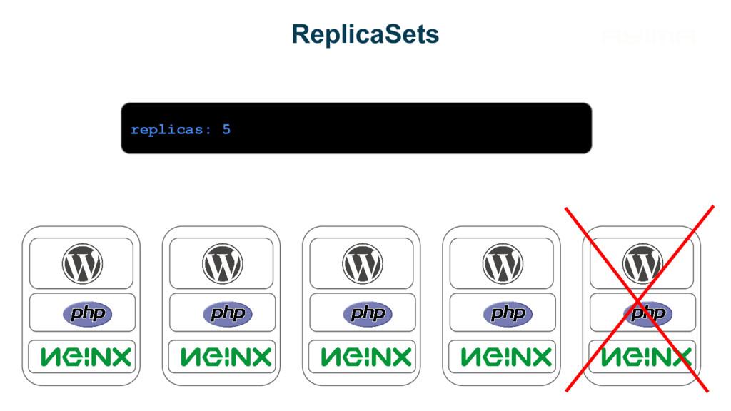 ReplicaSets replicas: 5