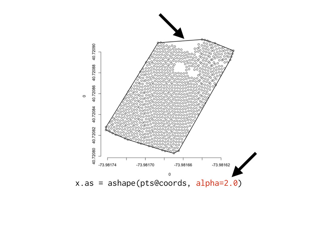 x.as = ashape(pts@coords, alpha=2.0)